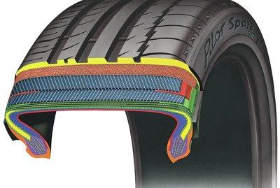 米泉大众汽车轮胎防喷成本