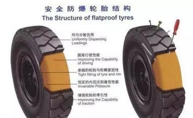和田固特异的轮胎防爆膜很好。请打电话